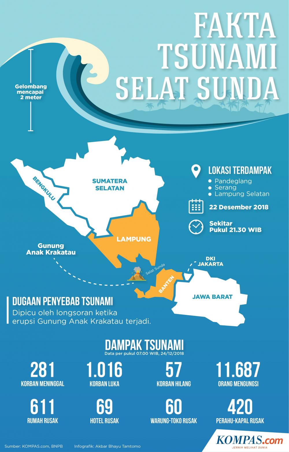 Contoh Poster Bencana Alam Tsunami - semua tentang ...